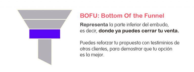 bofu fase funnel