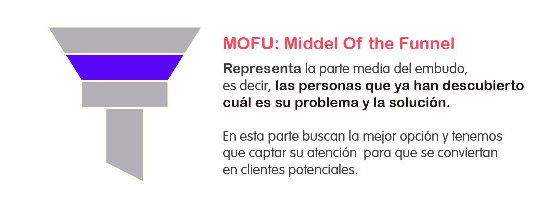 mofu fase funnel