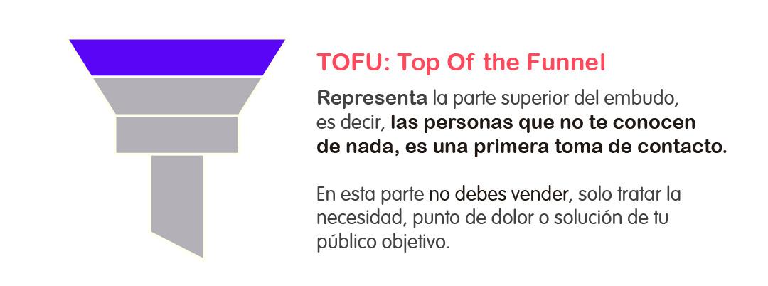 tofu fase funnel